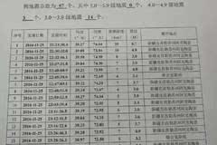 阿克陶县发生6.7级地震致一人死亡,还有余震,最新消息在这里!