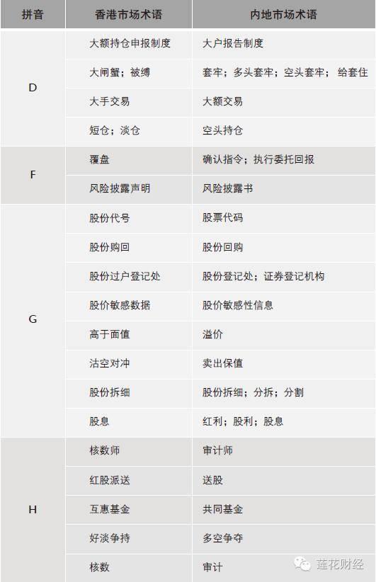 天瓴投资:深港通12月5日发车,一文了解所有!