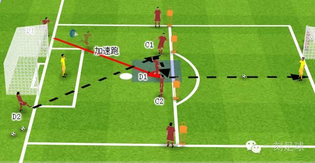[干货]提高球员射门能力的四种训练方法-搜狐