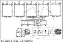 白车身多车型共线柔性生产系统关键技术解析