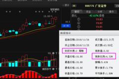 楚天高速:12.6亿收购100%股权,本周将飙涨!