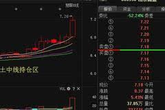 山东拟600亿投资高铁,3股率先抢单,吉林敖东走势现