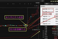 浩物股份000757再爆重大利好消息,周二将连续涨停
