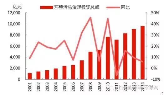 生态gdp_中国首次公布生态GDP 年底有望实施