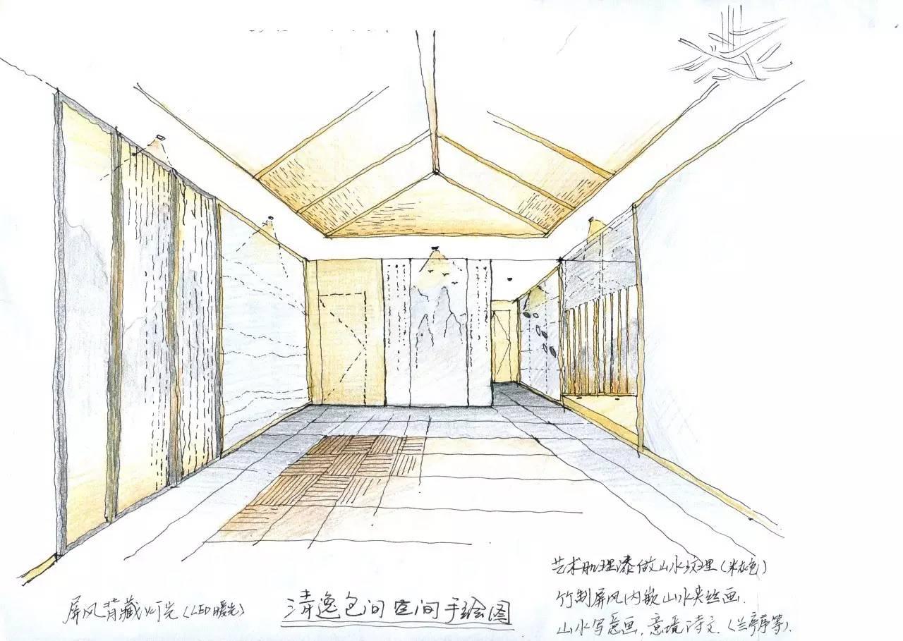 中式酒店前台手绘图