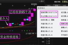 中国核电601985主力蓄意已久将会出现变盘大动作