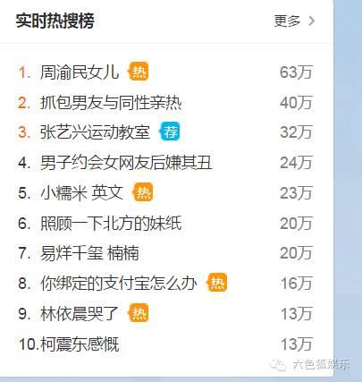 今日微博实时热搜榜:周渝民女儿小糯米英文你绑定的支付宝怎么办林依晨哭了