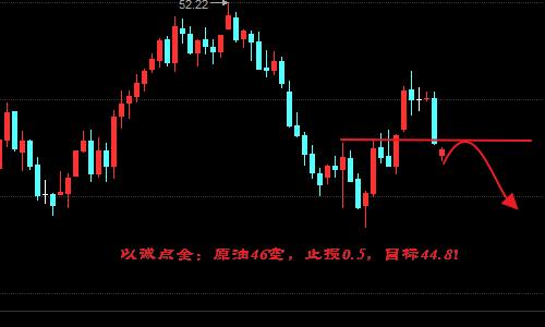 以诚点金:原油加速下跌,金银全线抄底