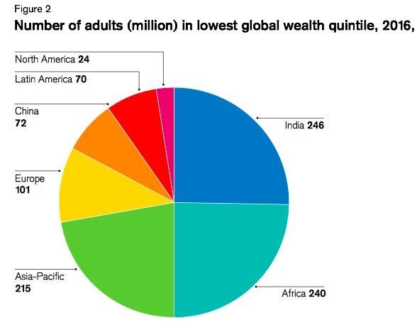 目前中国哪个家庭人口最多_哪个地方人口最多