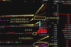 柳钢股份:温州帮巨资持仓,将持续大涨完爆南洋科技