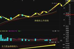 S佳通:高送转小盘股+已狂涨140%,必连涨超三江购物