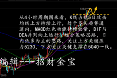 11.29原油白银天然气策略分析及解套交易策略