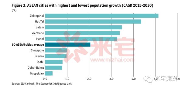 东南亚人口增长_东南亚跨境出口电商市场专题 东南亚电商市场介绍