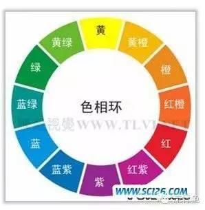 这十二色相的彩调变化,在光谱色感上是均匀的.