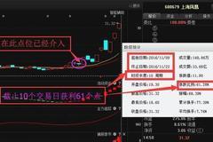金融街:中国建筑强势涨停,安邦系下一只举牌是它