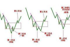 超短线快速选股方法,值得学习!