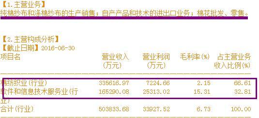常山股份:深港通+国改股+利好刺激,暴涨在即!