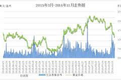 非农之夜:领峰12月非农数据交易策略