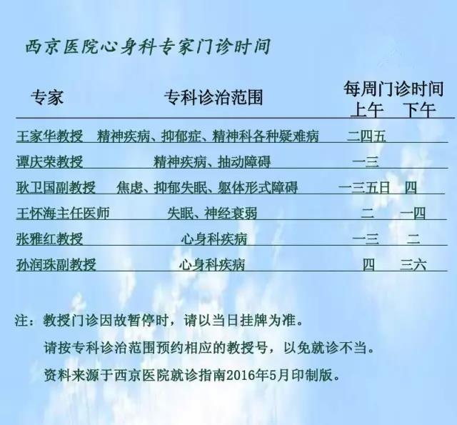 西京医院心身科专家门诊时间挂号就医指南