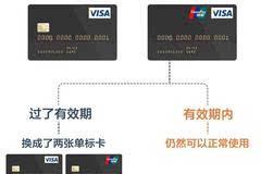 央妈出台银行卡新政明日实施 微信支付宝或受限