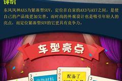 【王炸三代二】东风风神AX5正式上市