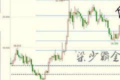 11.30当欧佩克遇到EIA,今日原油预计将大幅拉升