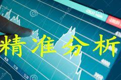 超级利好:中泰化学、深圳华强、黑猫股份、津劝业