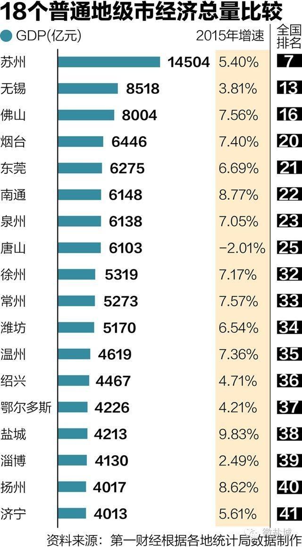 广东省城市经济总量_广东省城市分布图