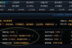 分享一只股票保利地产(600048)必有大行情