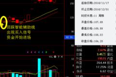 达华智能002512主力众抢筹 超熊猫金控成新黑马?