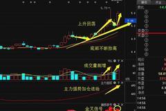 """鞍钢股份4亿加持,深港通""""妖风""""再起,12月狂涨浪潮"""