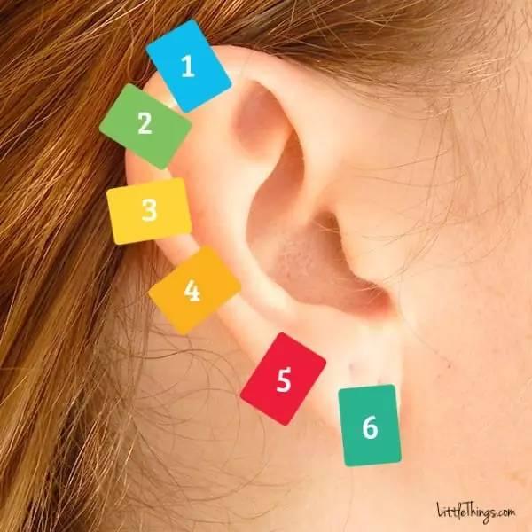耳垂里有硬疙瘩怎么办有哪些危害_耳朵里面长了个硬包什么原因_耳朵里面痛要注意什么