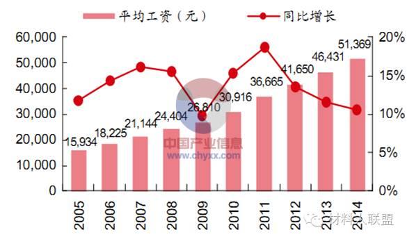中国制造业的发展趋势 最近【我们引以为傲的高铁竟是中国最大痛点? 究竟是怎么回事?