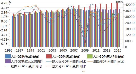 得梅因gdp_浙江频道,中国低碳网,低碳经济第一门户