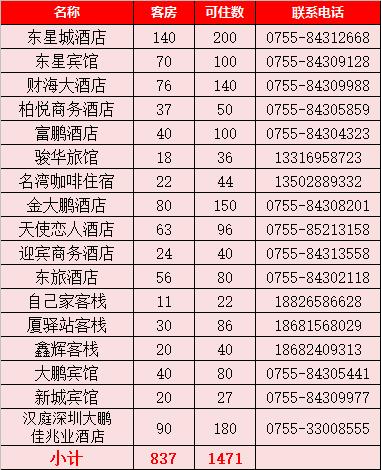 2017深圳大鹏新年马拉松,最强住宿地牢逃脱啦攻略出炉密室13攻略图片