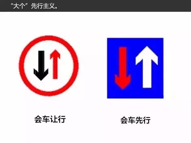 马路上容易吃罚单的交通标志,很多老司机都分不清