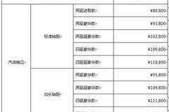 全芯突破 挑T之选 江西五十铃瑞迈汽油版预售来袭