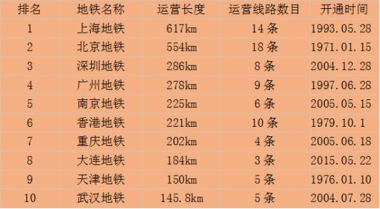 国内加速器排行_国内网速排行出炉:上海再次成为榜首