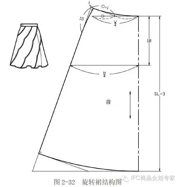 高腰裙子的结构制图方法