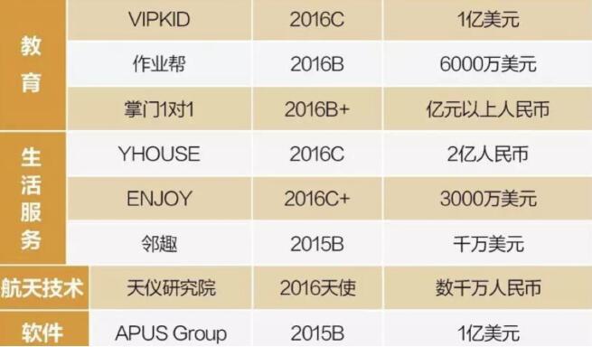 掌门1对1荣登2016中国年度创新成长企业100强2