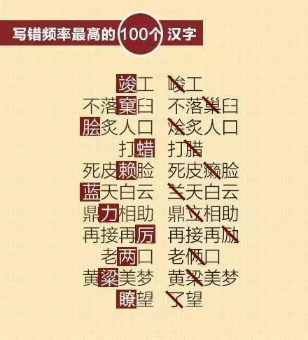人民日报整理的写错频率最高的100个汉字
