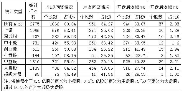 """百家云股:建议关注近一个月以来的超跌个股"""""""