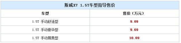"""9万元神似宝马SUV的X7正式上市 配15T发动机"""""""