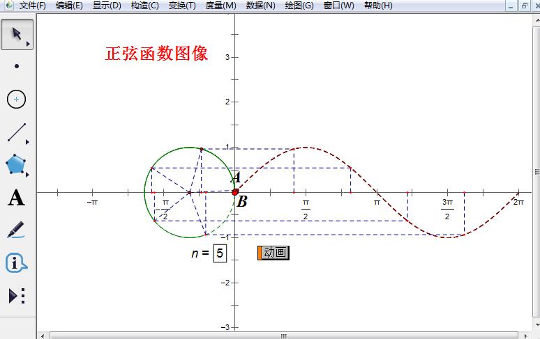 几何画板动态演示生成正弦函数图像