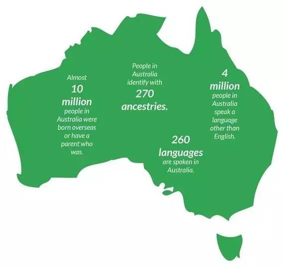 澳大利亚人口组成_重磅 澳洲2016年人口普查报告新鲜出炉 亚裔人口未来将成为