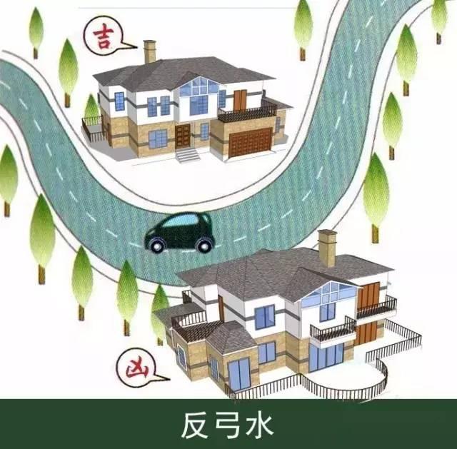 农村建房选址六大风水禁忌,这些地方建不得图片