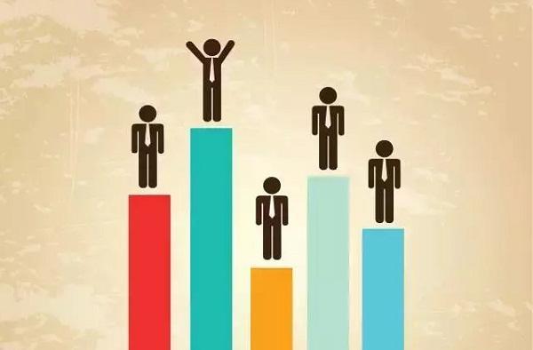 经邦股权 基于企业发展主题的绩效管理变革