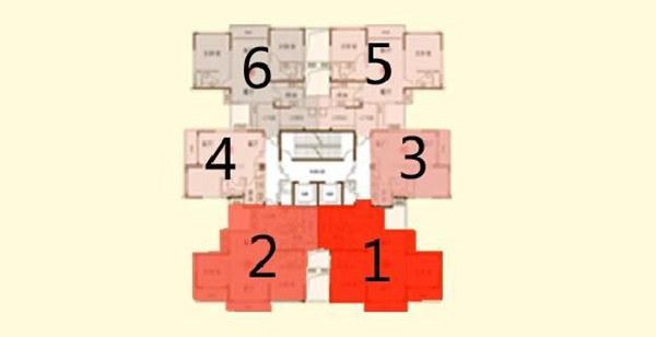 州两梯四户和两梯六户的高层 哪个户型最好