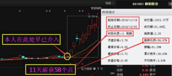 """能科股份603859主力资金独霸一方,后期走势大揭秘"""""""