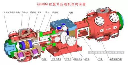 1,离心式空气压缩机图片